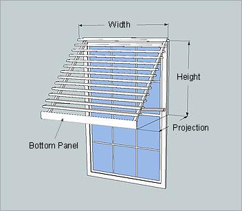 Panorama Window Awning